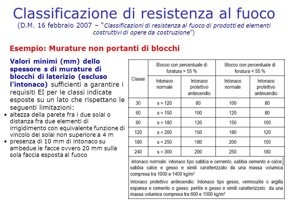 Classificazione di resistenza al fuoco (D. M