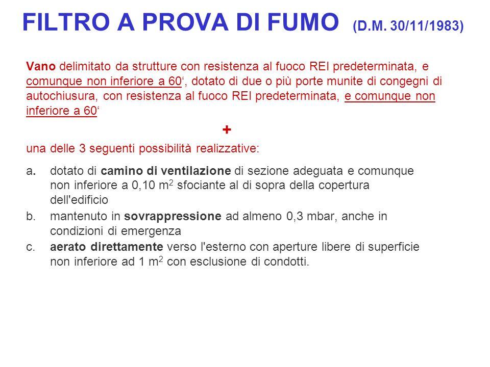 FILTRO A PROVA DI FUMO (D.M. 30/11/1983)