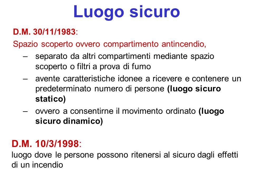 Luogo sicuro D.M. 10/3/1998: D.M. 30/11/1983: