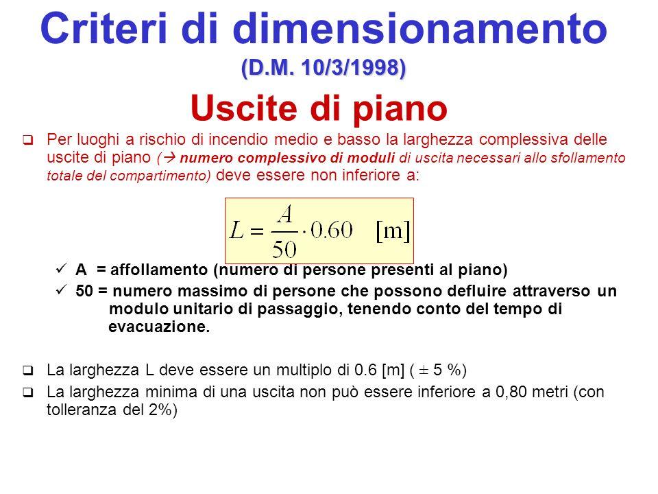 Criteri di dimensionamento (D.M. 10/3/1998)