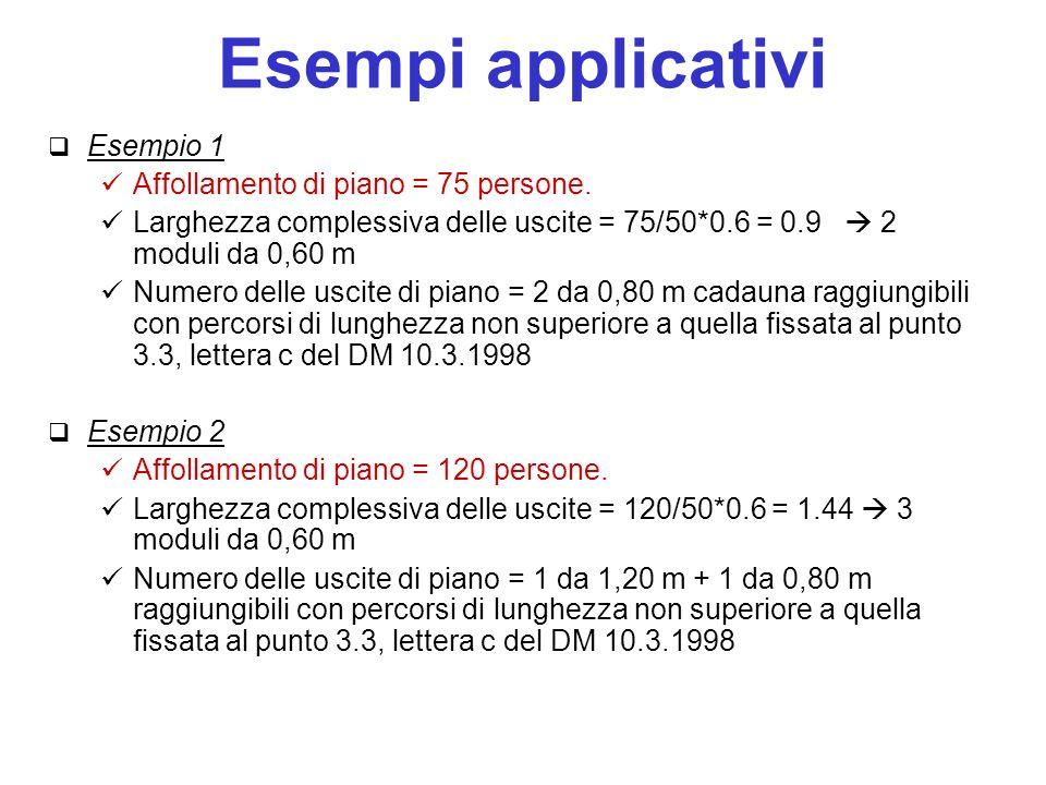 Esempi applicativi Esempio 1 Affollamento di piano = 75 persone.