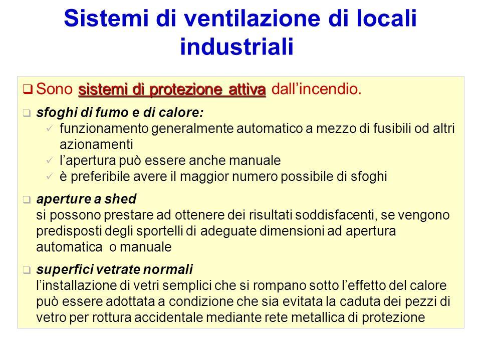 Sistemi di ventilazione di locali industriali