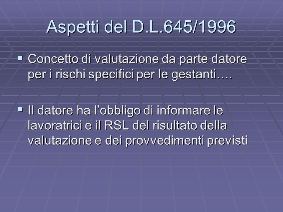 Aspetti del D.L.645/1996 Concetto di valutazione da parte datore per i rischi specifici per le gestanti….