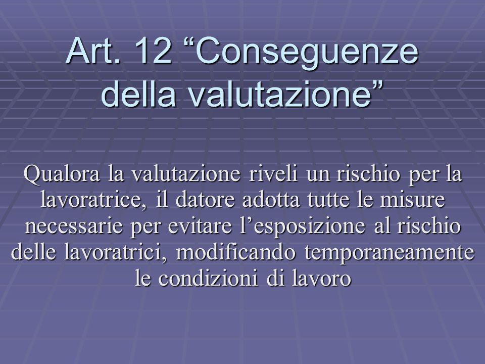 Art. 12 Conseguenze della valutazione