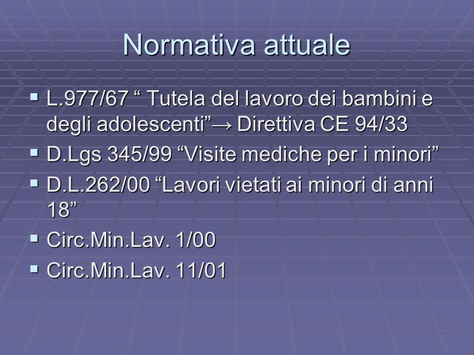 Normativa attuale L.977/67 Tutela del lavoro dei bambini e degli adolescenti → Direttiva CE 94/33.