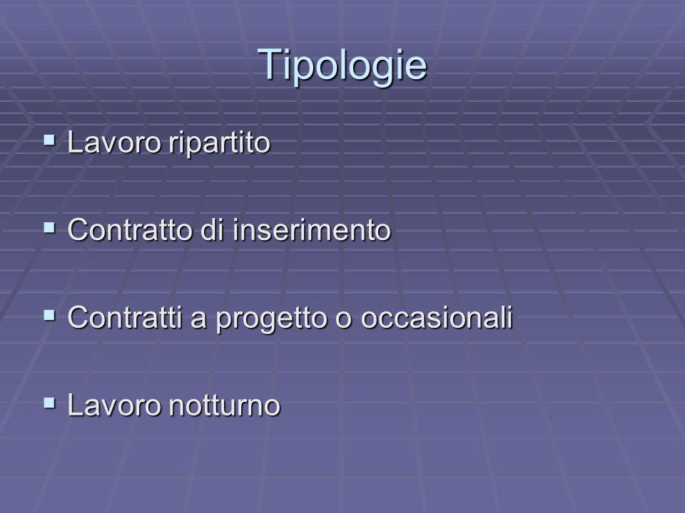 Tipologie Lavoro ripartito Contratto di inserimento