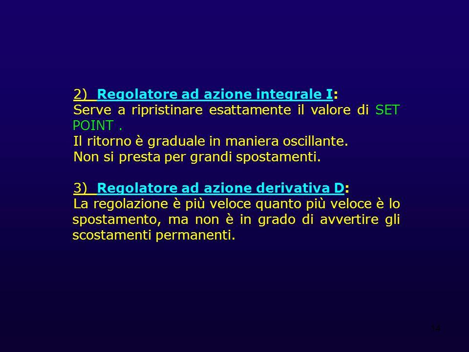 2) Regolatore ad azione integrale I: