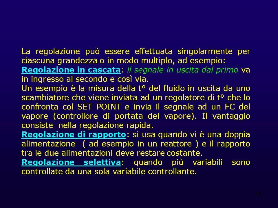La regolazione può essere effettuata singolarmente per ciascuna grandezza o in modo multiplo, ad esempio: