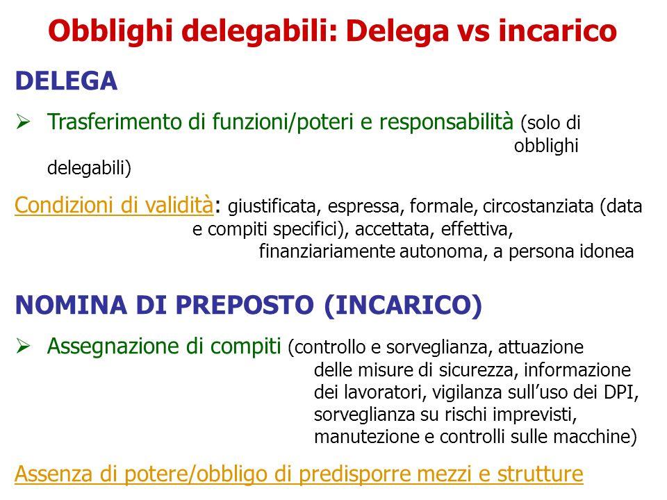 Obblighi delegabili: Delega vs incarico