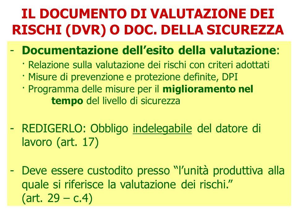 IL DOCUMENTO DI VALUTAZIONE DEI RISCHI (DVR) O DOC. DELLA SICUREZZA
