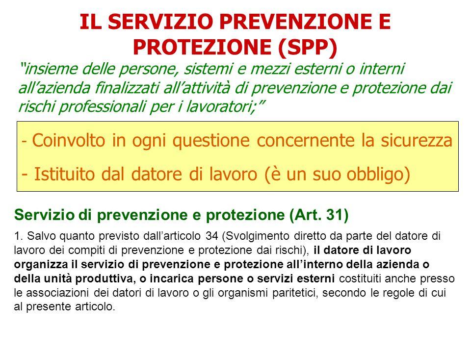 IL SERVIZIO PREVENZIONE E PROTEZIONE (SPP)