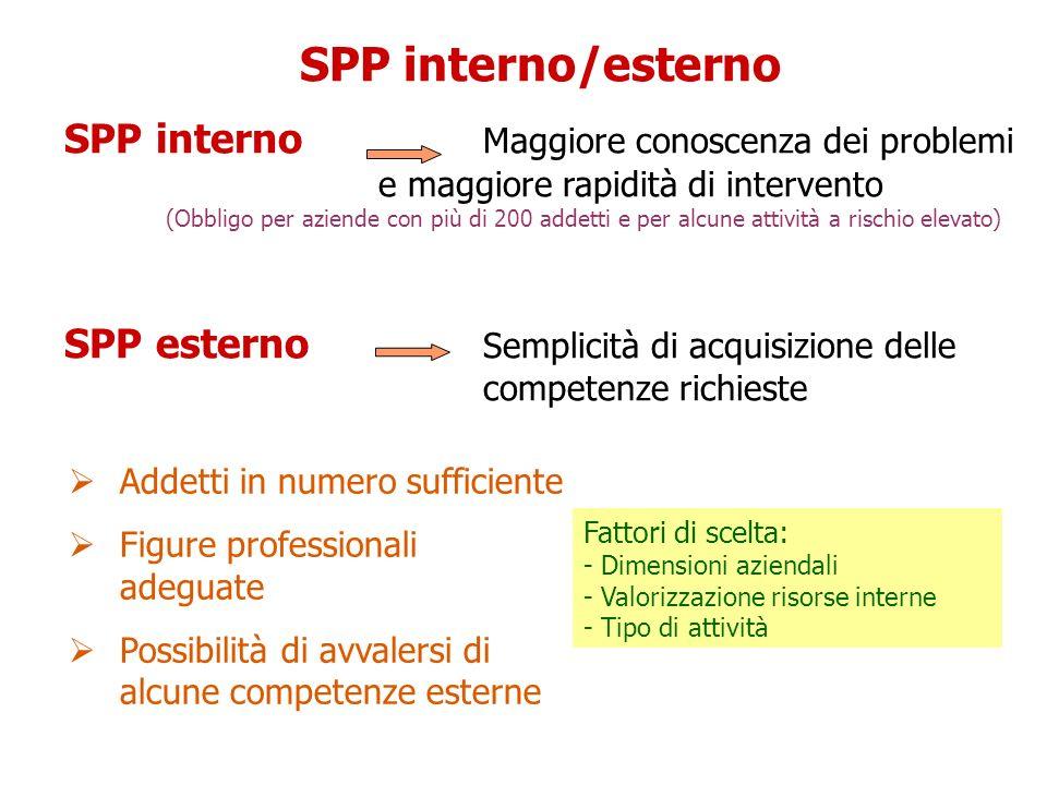 SPP interno/esterno SPP interno Maggiore conoscenza dei problemi e maggiore rapidità di intervento.