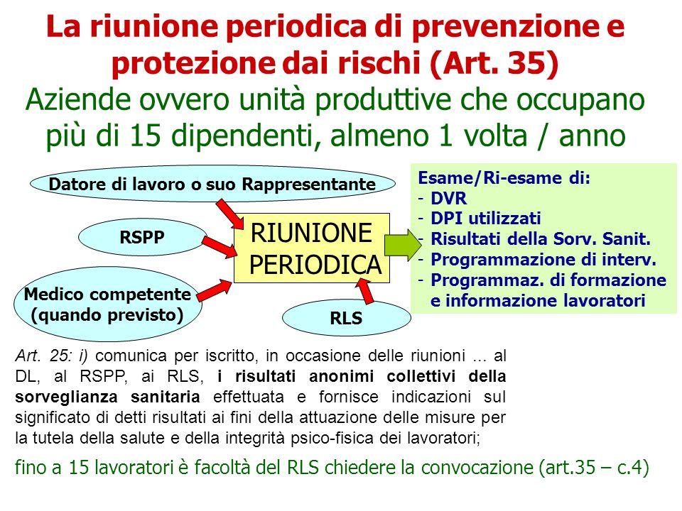 La riunione periodica di prevenzione e protezione dai rischi (Art. 35)