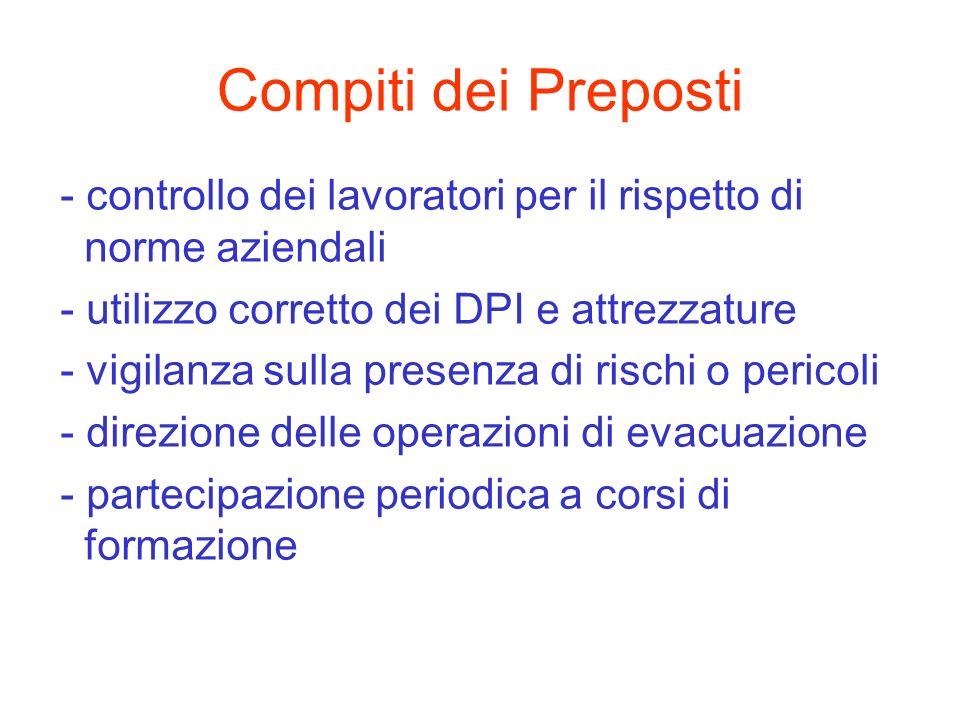 Compiti dei Preposti - controllo dei lavoratori per il rispetto di norme aziendali. - utilizzo corretto dei DPI e attrezzature.
