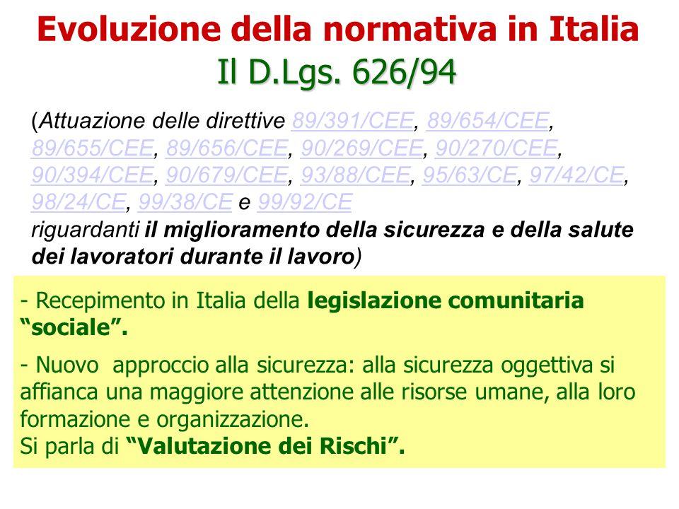 Evoluzione della normativa in Italia Il D.Lgs. 626/94