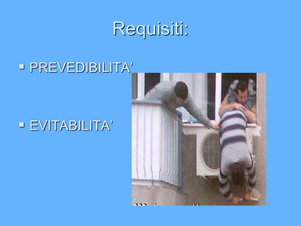 Requisiti: PREVEDIBILITA' EVITABILITA'