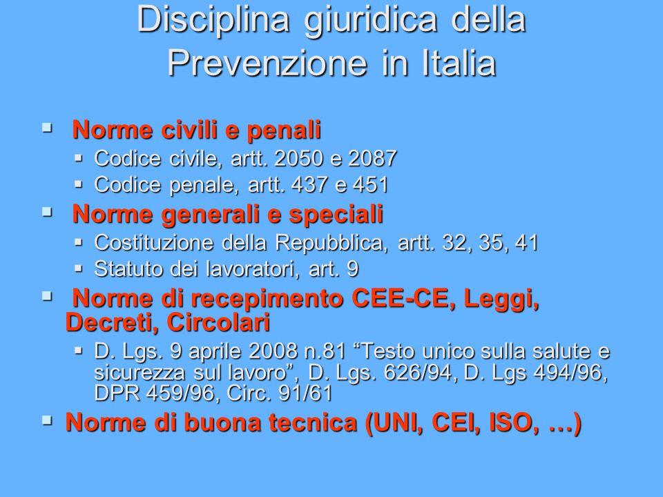 Disciplina giuridica della Prevenzione in Italia