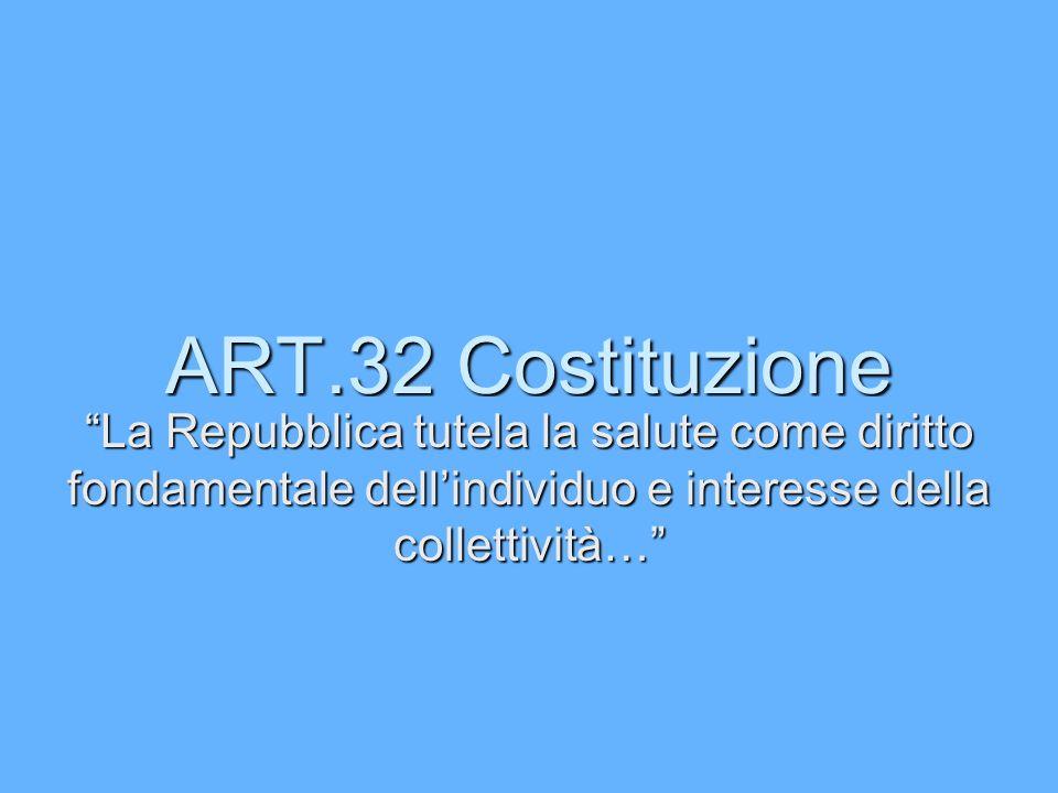 ART.32 Costituzione La Repubblica tutela la salute come diritto fondamentale dell'individuo e interesse della collettività…