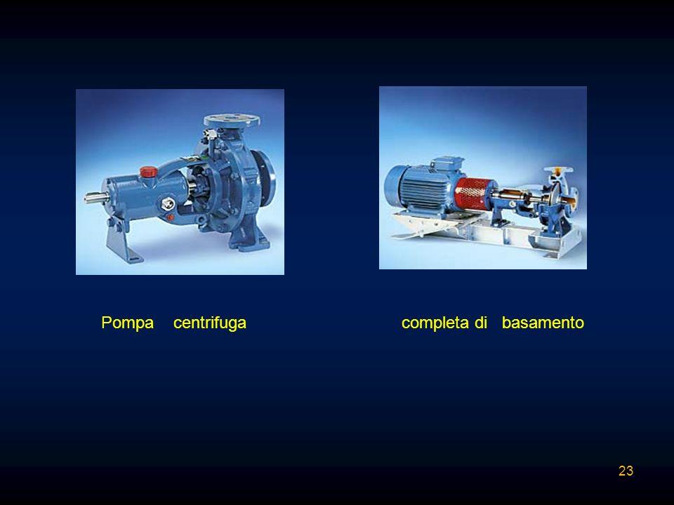 Pompa centrifuga completa di basamento