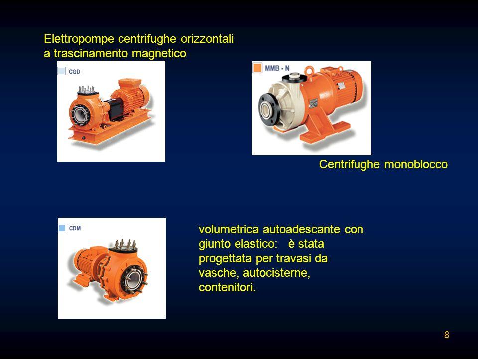 Elettropompe centrifughe orizzontali a trascinamento magnetico