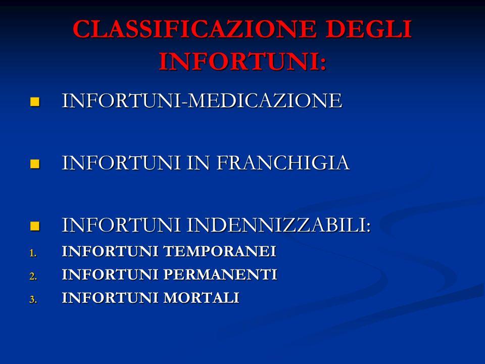 CLASSIFICAZIONE DEGLI INFORTUNI:
