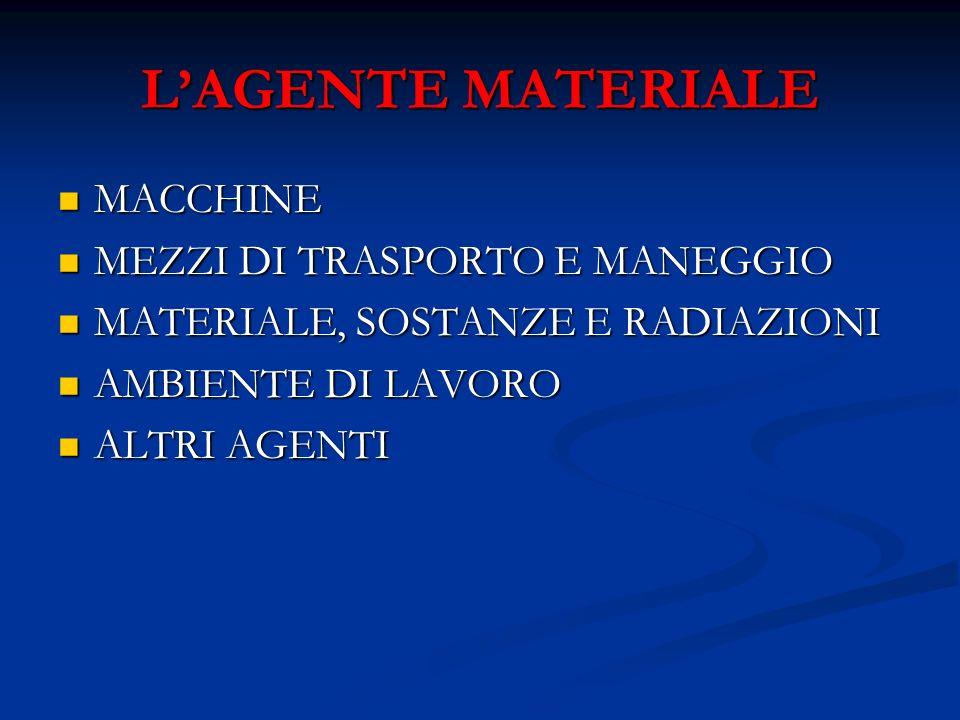 L'AGENTE MATERIALE MACCHINE MEZZI DI TRASPORTO E MANEGGIO