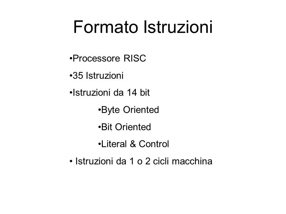 Formato Istruzioni Processore RISC 35 Istruzioni Istruzioni da 14 bit