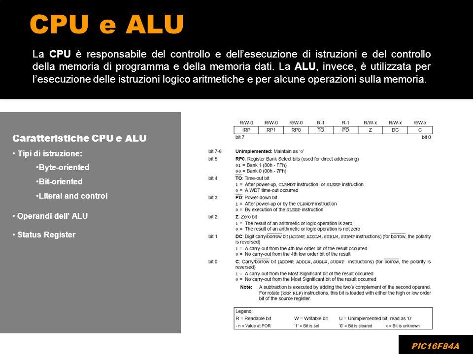 CPU e ALU