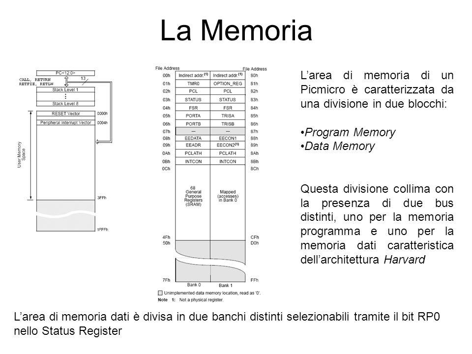 La Memoria L'area di memoria di un Picmicro è caratterizzata da una divisione in due blocchi: Program Memory.