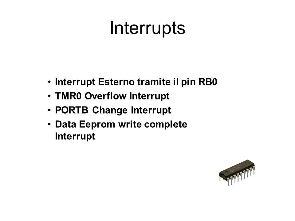 Interrupts Interrupt Esterno tramite il pin RB0