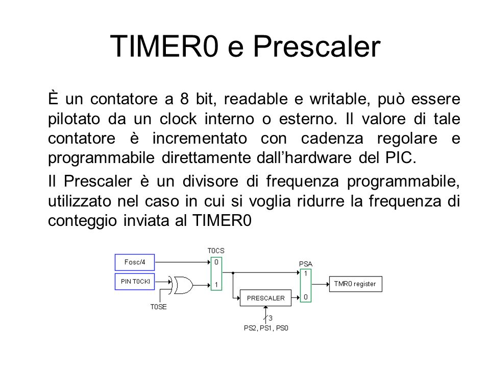 TIMER0 e Prescaler