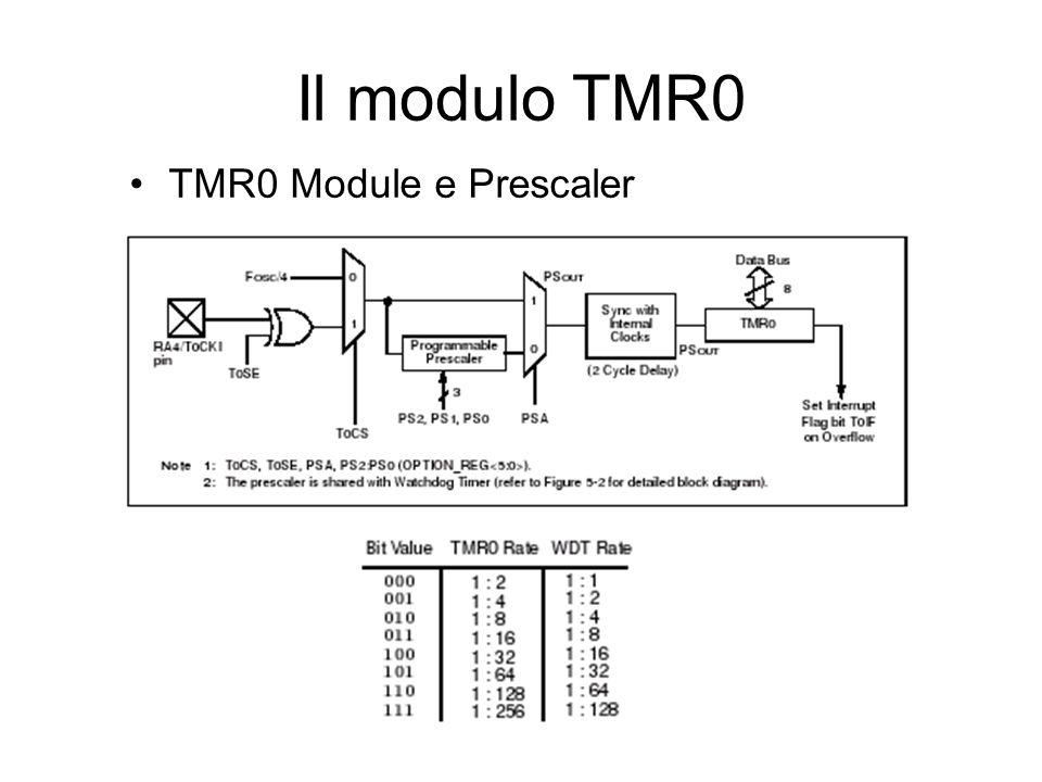 Il modulo TMR0 TMR0 Module e Prescaler