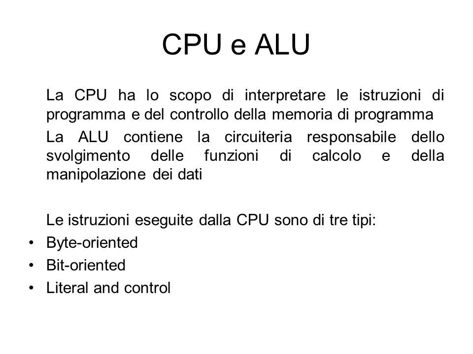 CPU e ALU La CPU ha lo scopo di interpretare le istruzioni di programma e del controllo della memoria di programma.