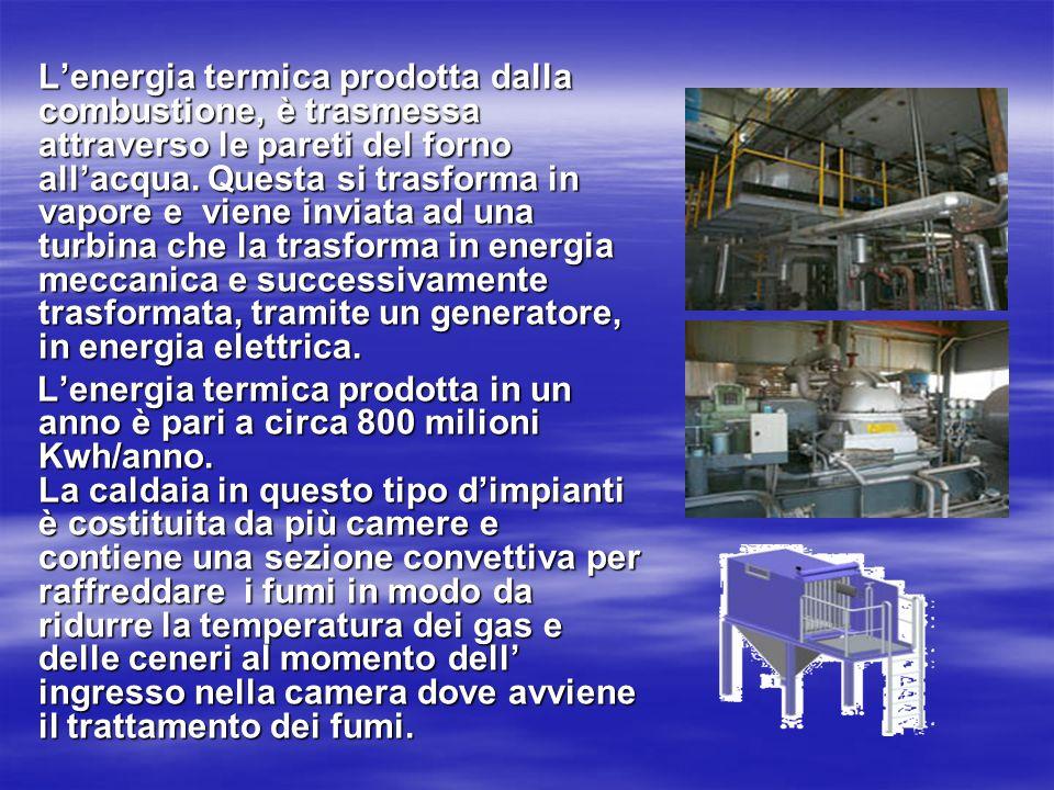 L'energia termica prodotta dalla combustione, è trasmessa attraverso le pareti del forno all'acqua. Questa si trasforma in vapore e viene inviata ad una turbina che la trasforma in energia meccanica e successivamente trasformata, tramite un generatore, in energia elettrica.