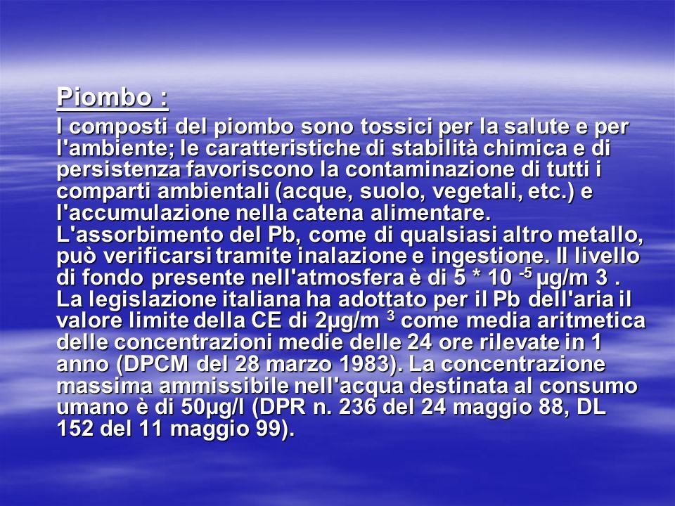 Piombo :