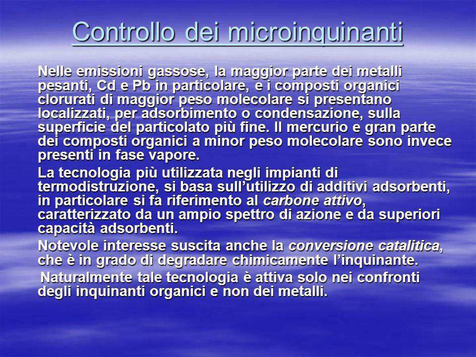 Controllo dei microinquinanti