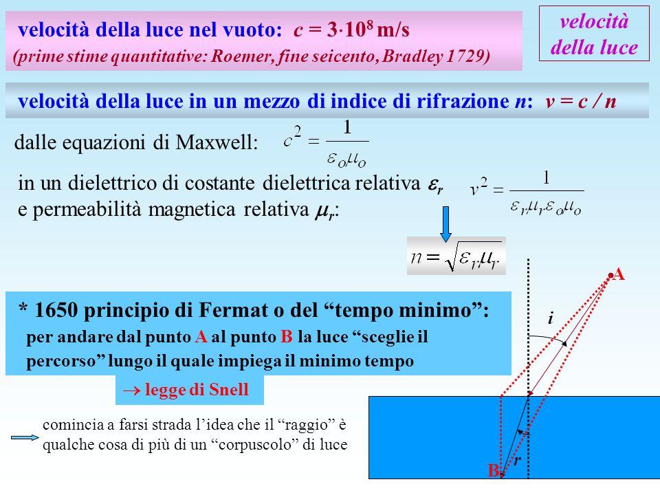 velocità della luce nel vuoto: c = 3108 m/s
