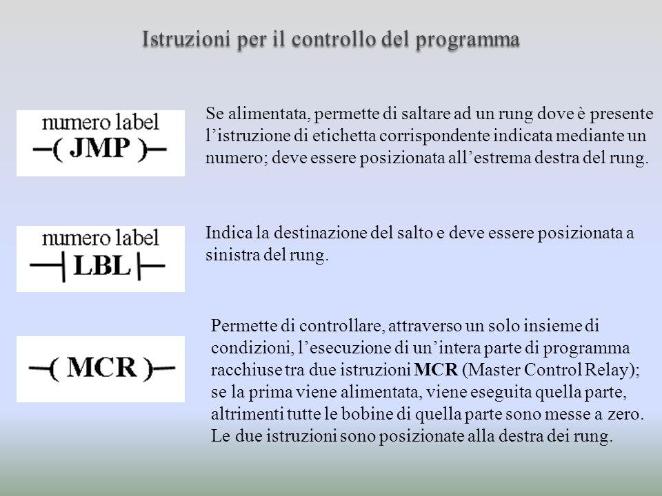 Istruzioni per il controllo del programma