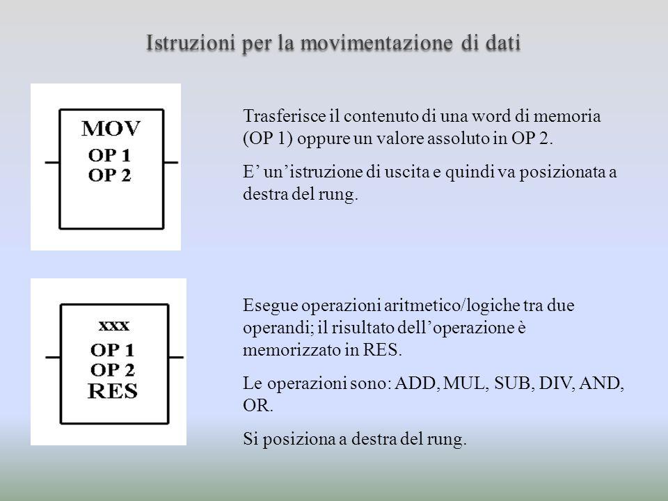 Istruzioni per la movimentazione di dati