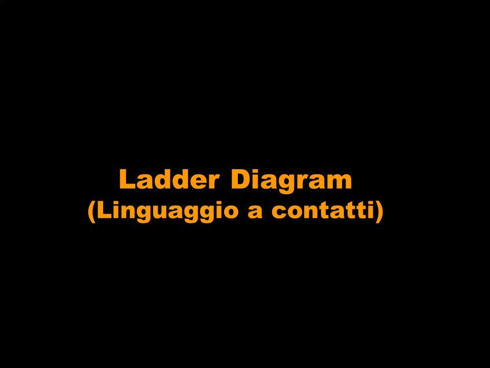 Ladder Diagram (Linguaggio a contatti)