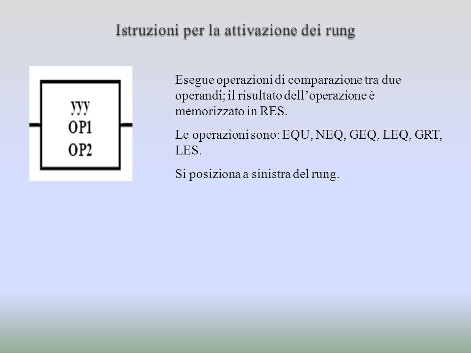 Istruzioni per la attivazione dei rung