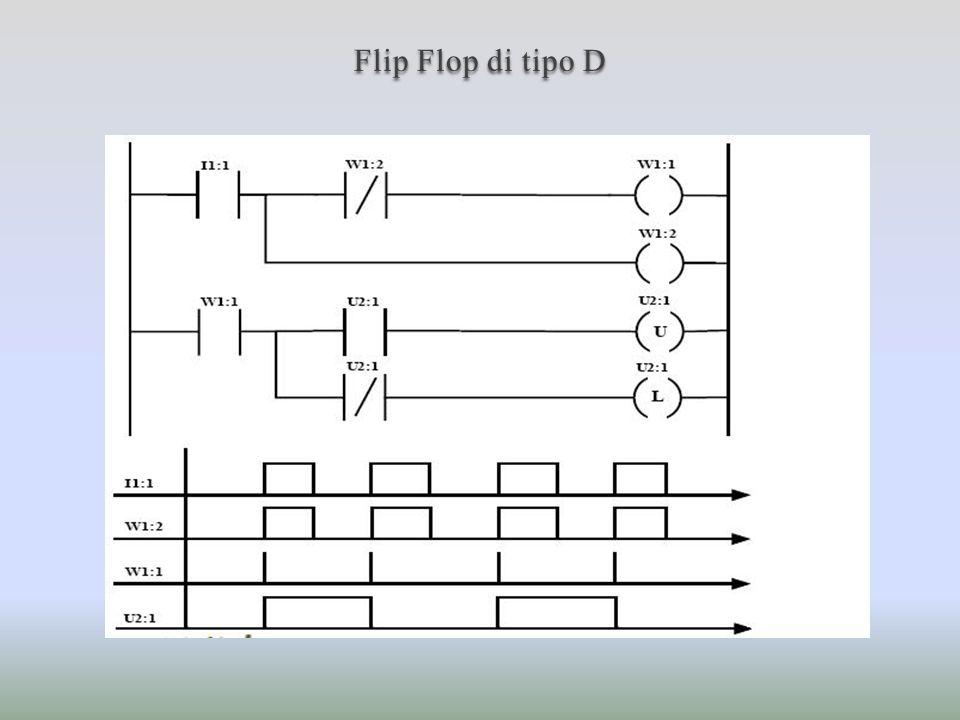 Flip Flop di tipo D