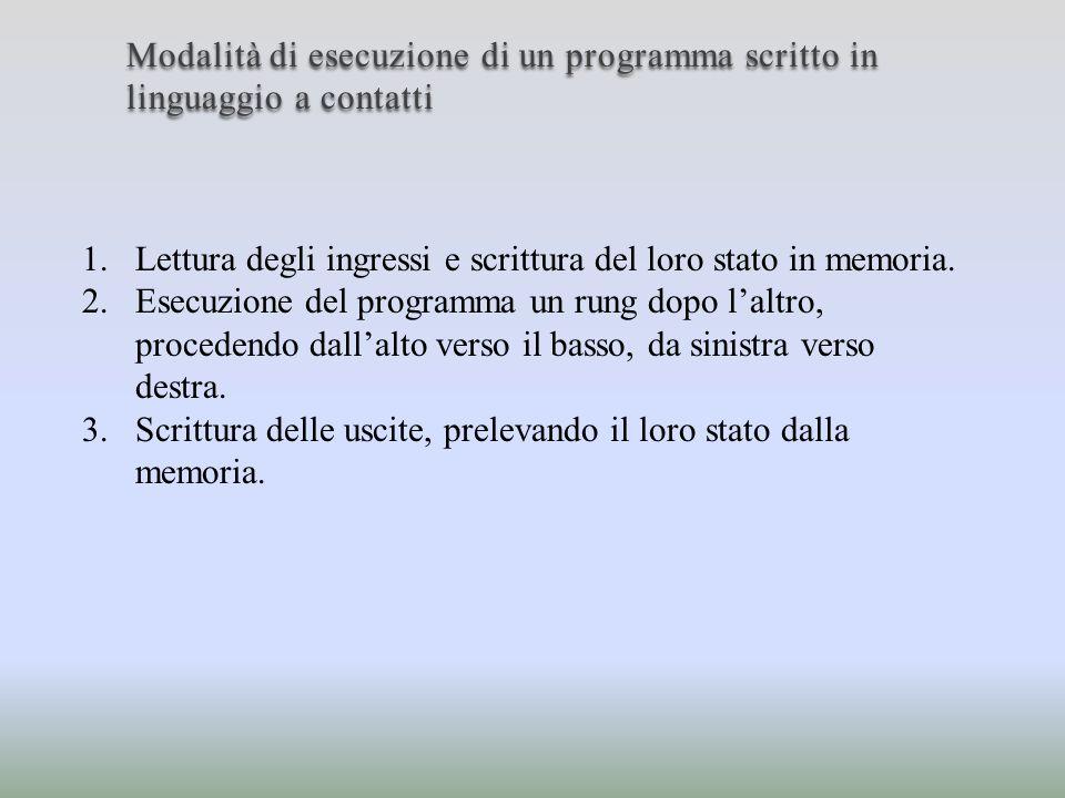 Modalità di esecuzione di un programma scritto in linguaggio a contatti