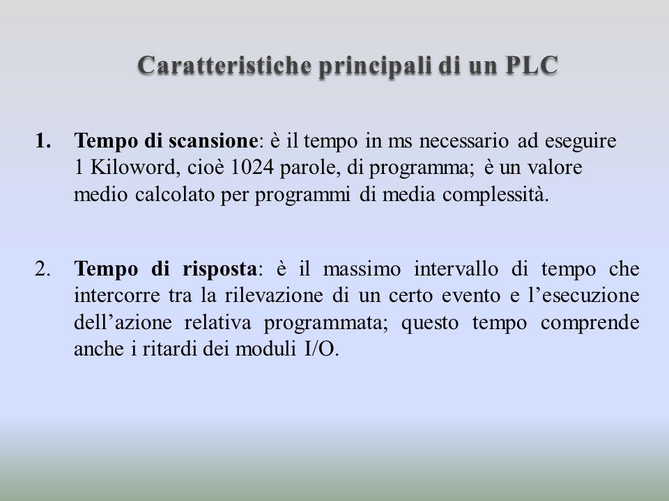 Caratteristiche principali di un PLC