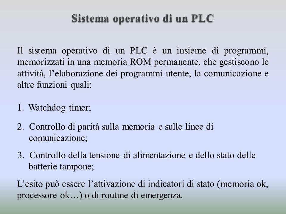 Sistema operativo di un PLC