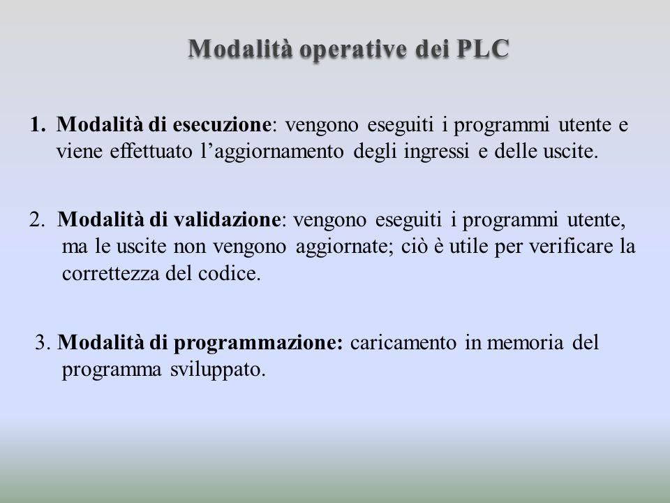 Modalità operative dei PLC