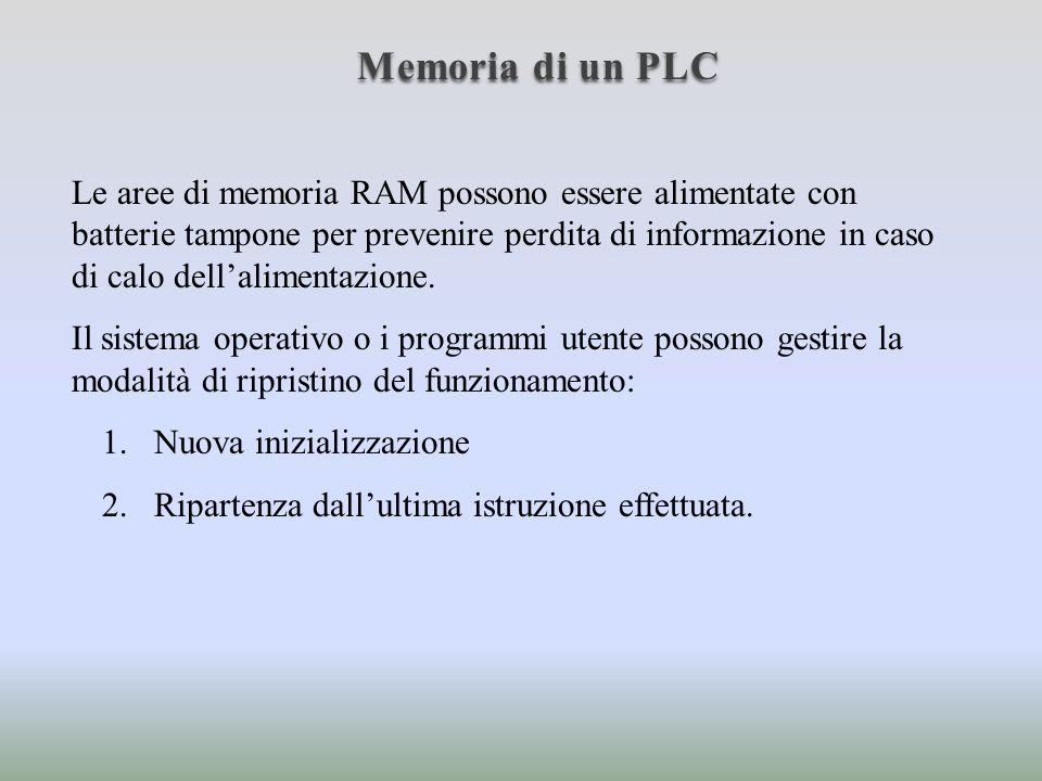 Memoria di un PLC