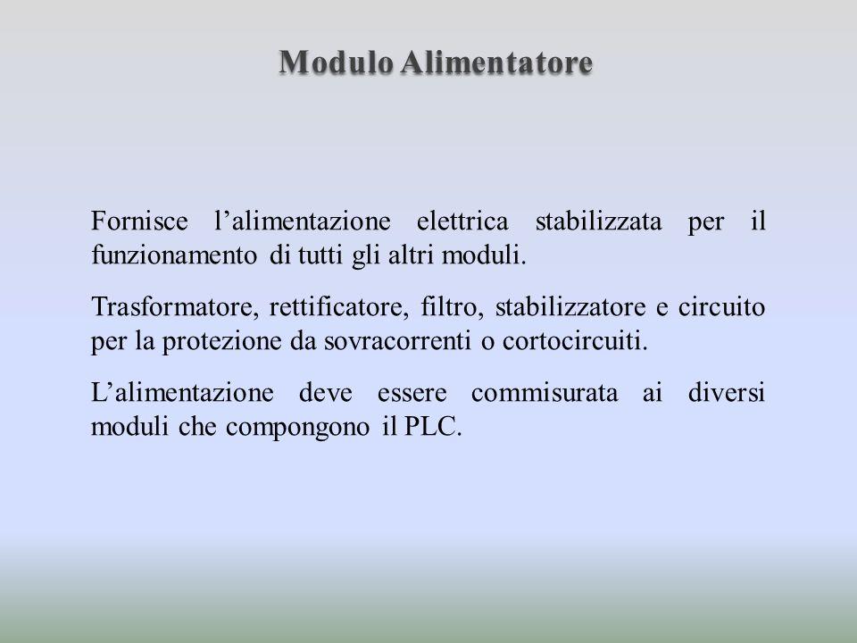 Modulo Alimentatore Fornisce l'alimentazione elettrica stabilizzata per il funzionamento di tutti gli altri moduli.