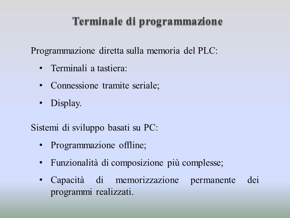Terminale di programmazione