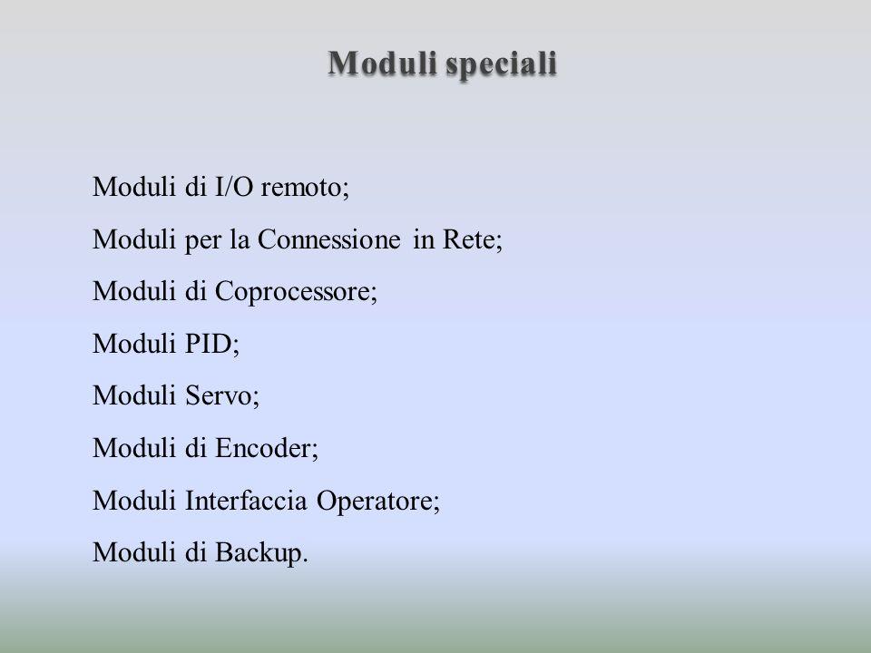 Moduli speciali Moduli di I/O remoto;